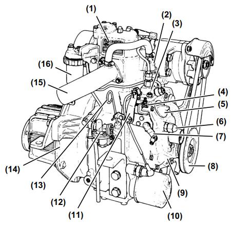 Diagram of Yanmar 1GM Marine Diesel Engine starboard side