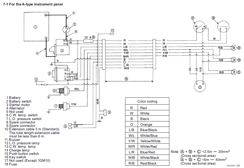 Wiring Diagram for the A-type panel